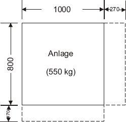 BT-E Platzbedarf